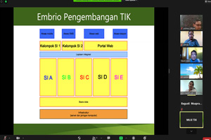 Workshop Online Integrasi data dan Sistem Informasi